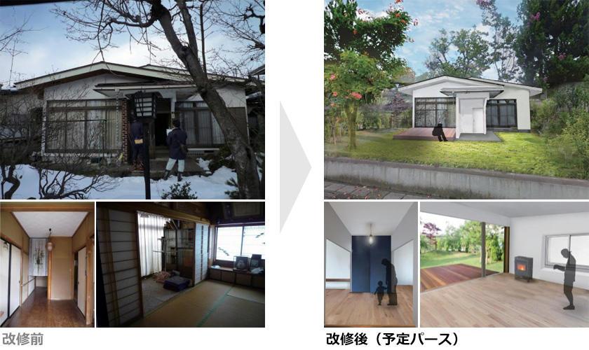 空き家 活用 事例